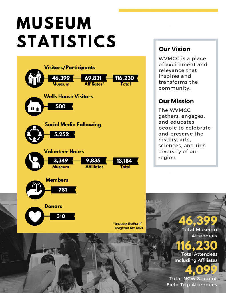 2019 Annual Report page 3