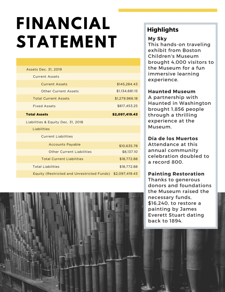 2019 Annual Report page 5