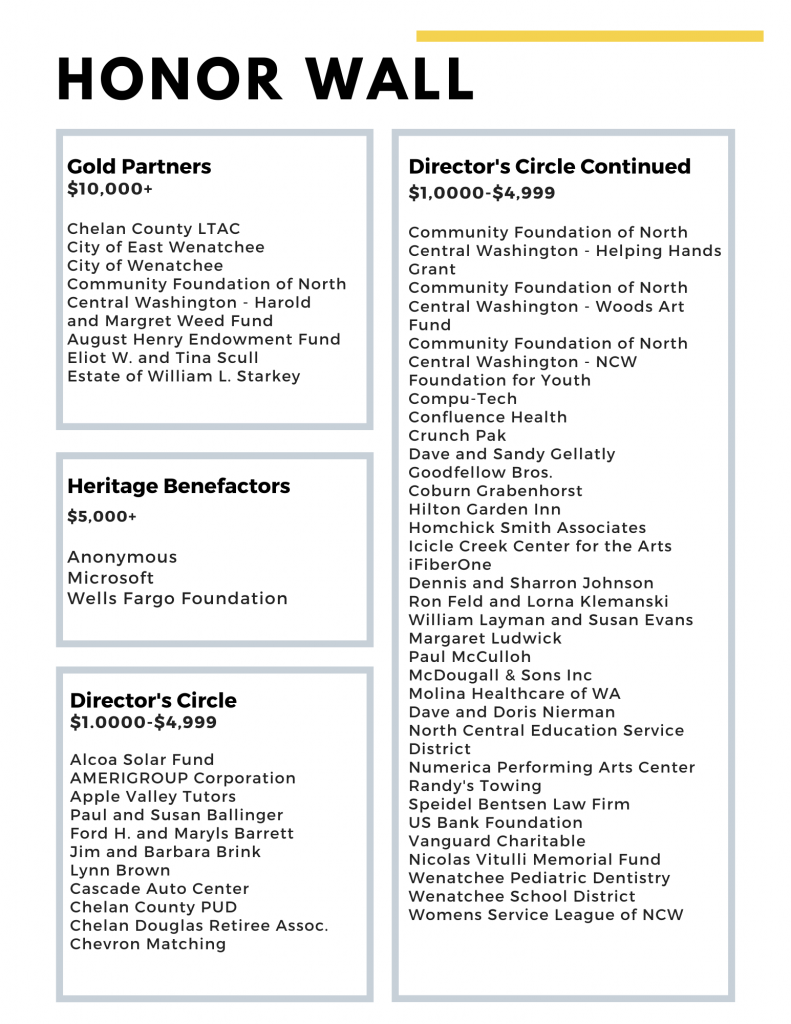 2019 Annual Report page 6